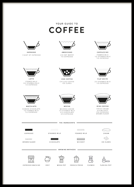 Your Guide to Coffee Poster in der Gruppe Poster / Küchenposter / Tee & Kaffee bei Desenio AB (14838)