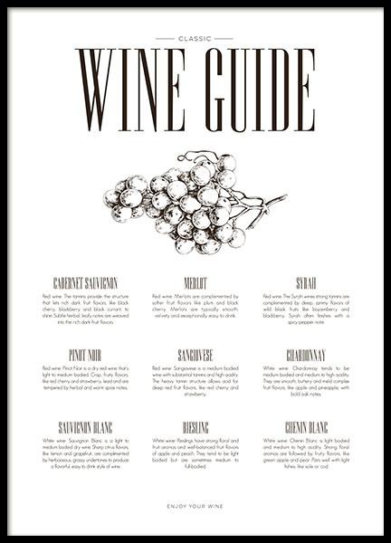 Poster für die küche  Poster für die Küche wine guide | Küchenposter, stilvolles Poster ...