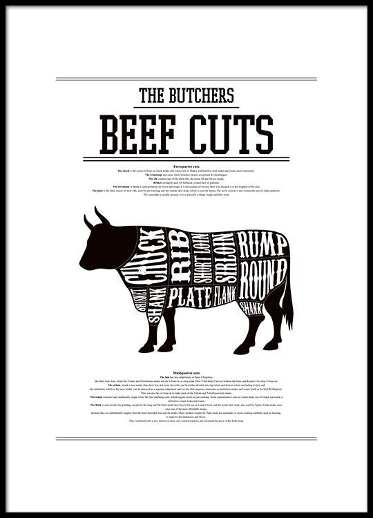 poster schematische darstellung mit fleischzuschnitten der kuh ... - Poster Für Die Küche